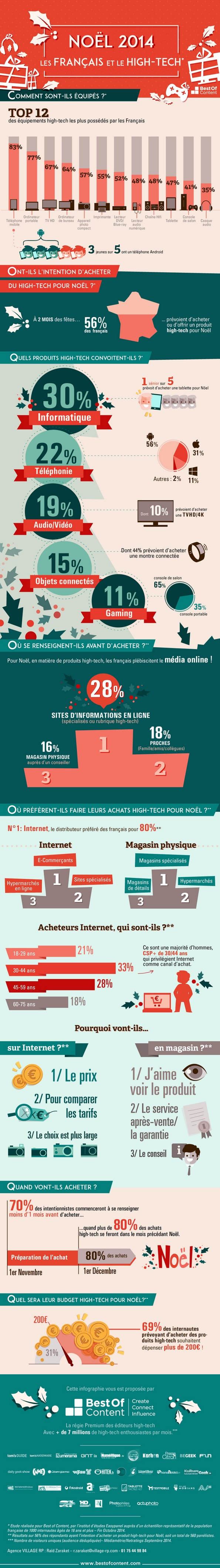 NL1037-image-infographie